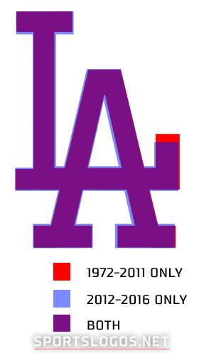 Comparación de logos Dodgers