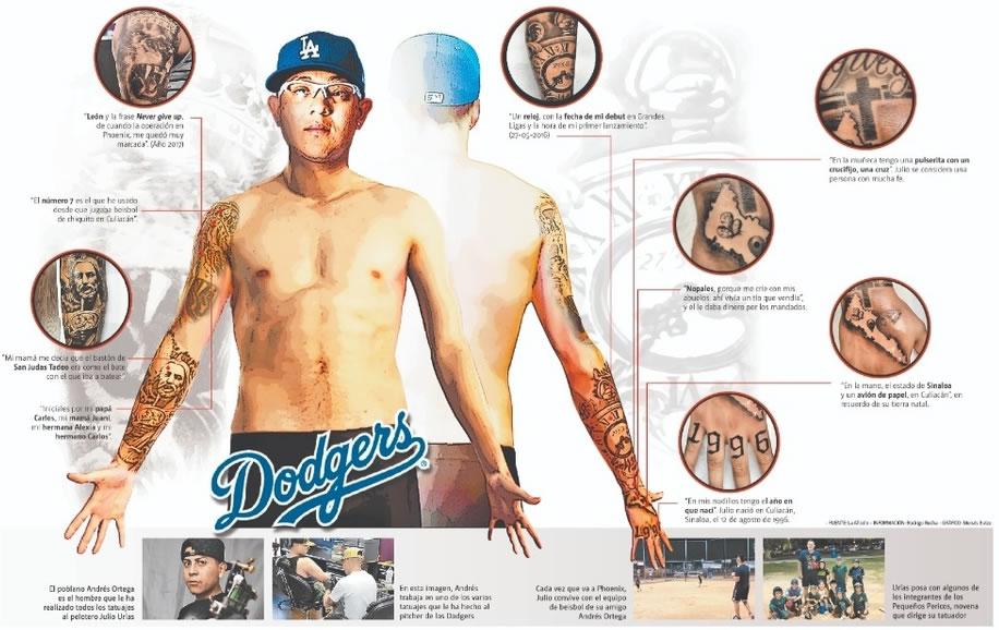 Julio Urías revela el origen y el significado de sus tatuajes